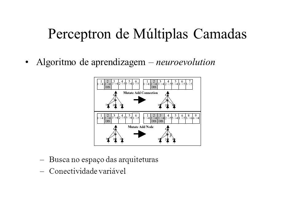 Perceptron de Múltiplas Camadas Algoritmo de aprendizagem – neuroevolution –Busca no espaço das arquiteturas –Conectividade variável