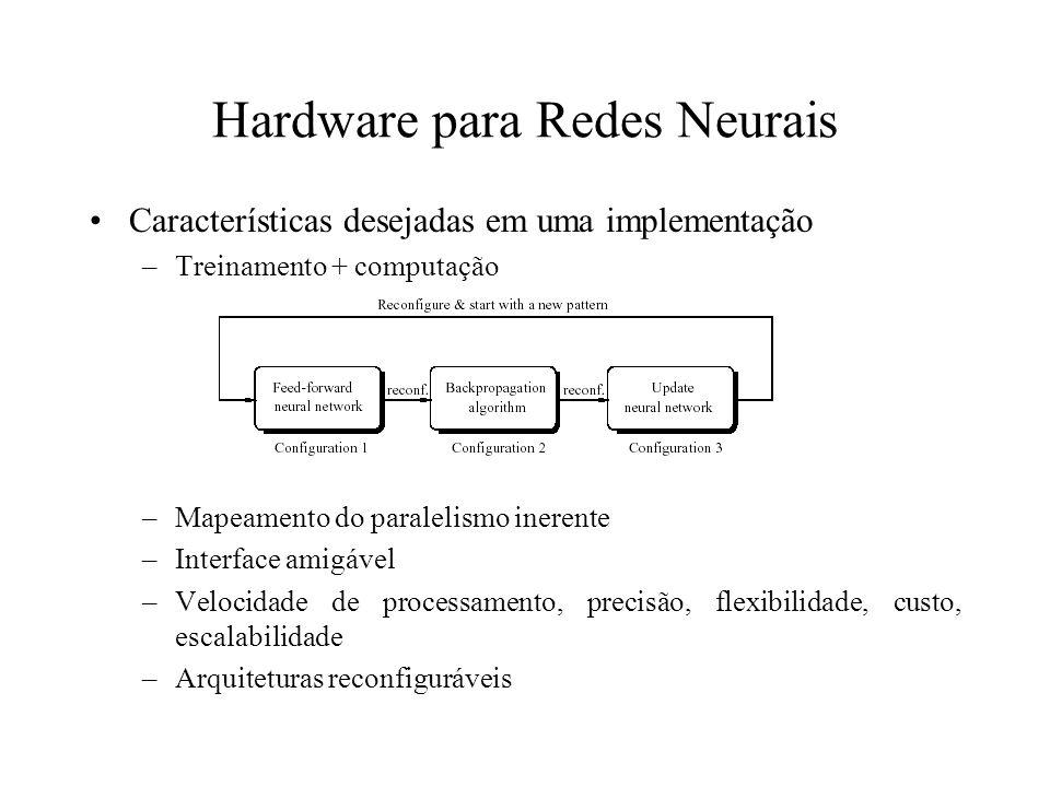 Hardware para Redes Neurais Características desejadas em uma implementação –Treinamento + computação –Mapeamento do paralelismo inerente –Interface am