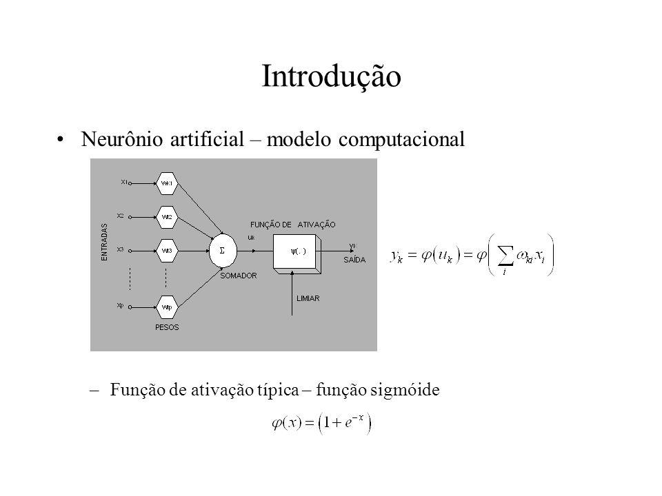 Introdução Neurônio artificial – modelo computacional –Função de ativação típica – função sigmóide