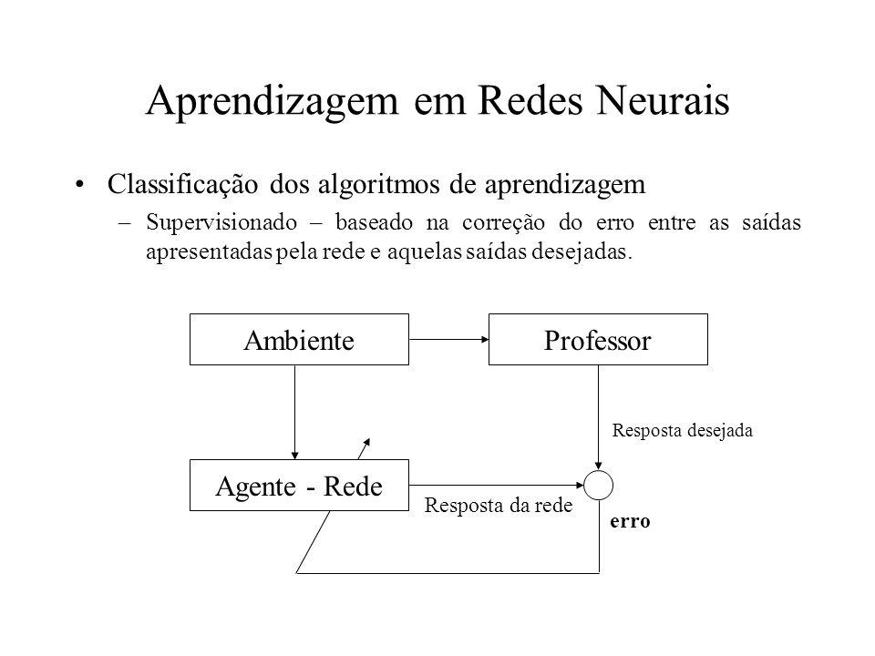 Aprendizagem em Redes Neurais Classificação dos algoritmos de aprendizagem –Supervisionado – baseado na correção do erro entre as saídas apresentadas