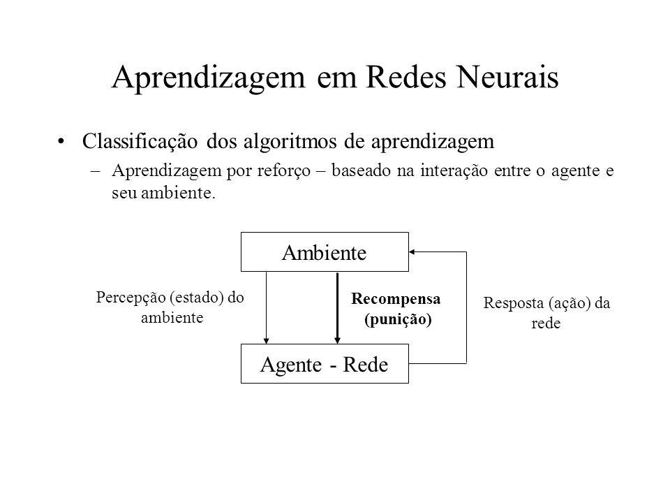 Aprendizagem em Redes Neurais Classificação dos algoritmos de aprendizagem –Aprendizagem por reforço – baseado na interação entre o agente e seu ambie