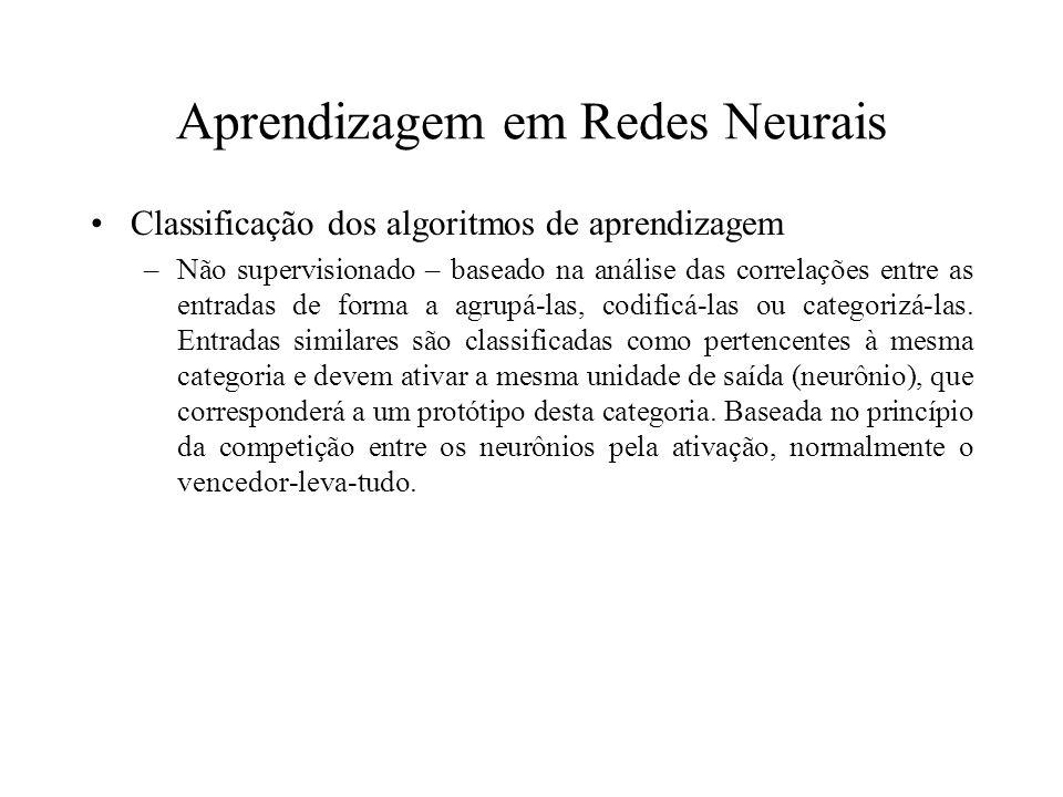 Aprendizagem em Redes Neurais Classificação dos algoritmos de aprendizagem –Não supervisionado – baseado na análise das correlações entre as entradas