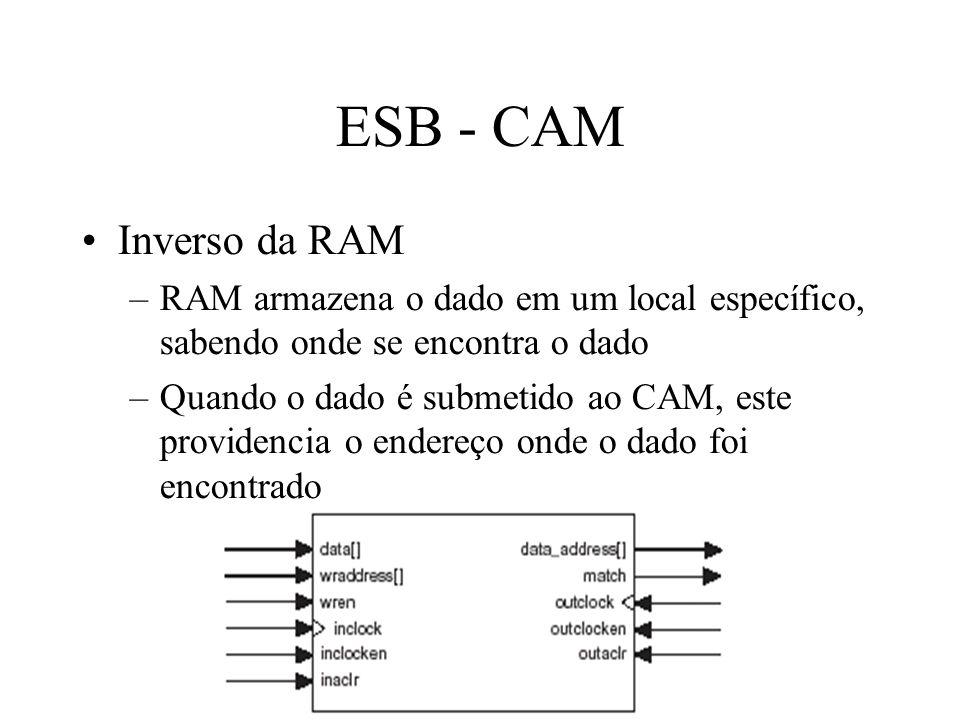 ESB - CAM Inverso da RAM –RAM armazena o dado em um local específico, sabendo onde se encontra o dado –Quando o dado é submetido ao CAM, este providencia o endereço onde o dado foi encontrado