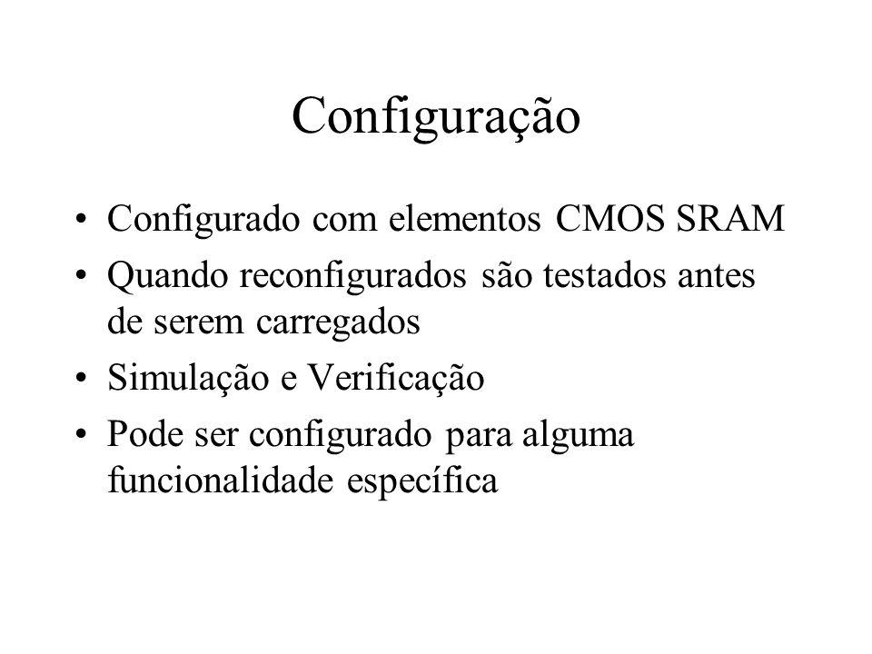Configuração Configurado com elementos CMOS SRAM Quando reconfigurados são testados antes de serem carregados Simulação e Verificação Pode ser configurado para alguma funcionalidade específica