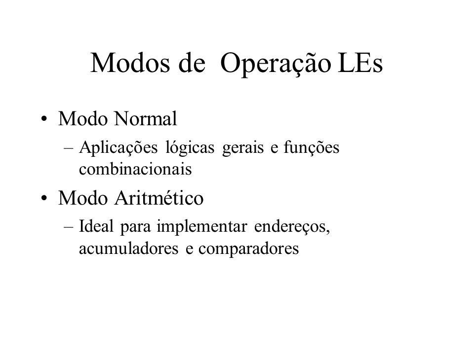 Modos de Operação LEs Modo Normal –Aplicações lógicas gerais e funções combinacionais Modo Aritmético –Ideal para implementar endereços, acumuladores e comparadores