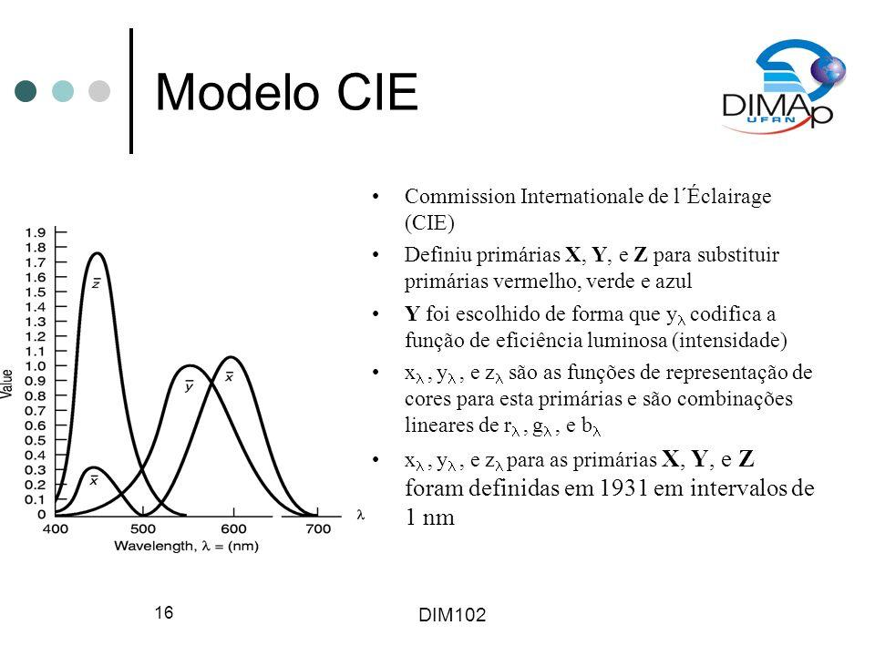 DIM102 16 Modelo CIE Commission Internationale de l´Éclairage (CIE) Definiu primárias X, Y, e Z para substituir primárias vermelho, verde e azul Y foi