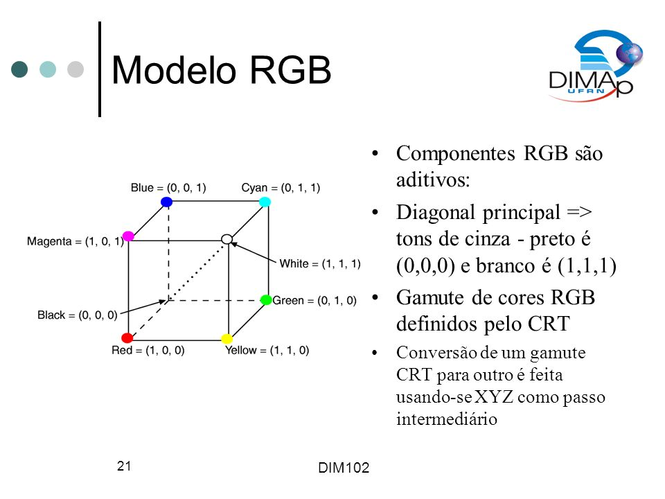 DIM102 21 Modelo RGB Componentes RGB são aditivos: Diagonal principal => tons de cinza - preto é (0,0,0) e branco é (1,1,1) Gamute de cores RGB defini