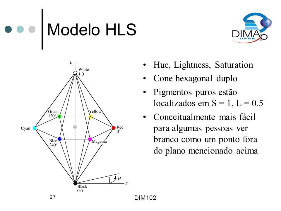 DIM102 27 Modelo HLS Hue, Lightness, Saturation Cone hexagonal duplo Pigmentos puros estão localizados em S = 1, L = 0.5 Conceitualmente mais fácil pa