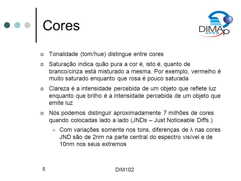 DIM102 26 Modelo HSV Hue, saturation, value (intensidade) Cone hexagonal.