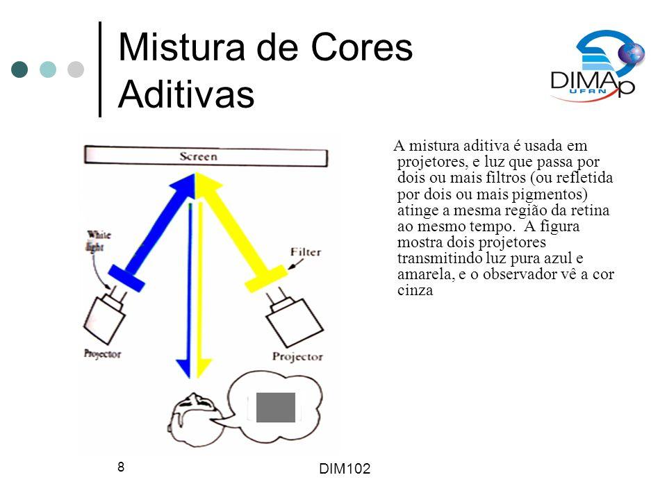 DIM102 8 Mistura de Cores Aditivas A mistura aditiva é usada em projetores, e luz que passa por dois ou mais filtros (ou refletida por dois ou mais pi