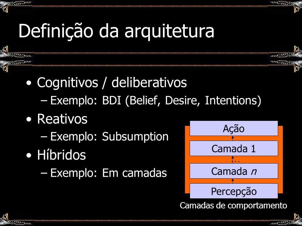 Modelagem do comportamento Técnicas de modelagem –Autômatos finitos Diagramas de máquina de estados Diagramas de Rede de Petri –Controle baseado em regras –Técnicas baseadas na biologia Algoritmos genéticos Redes neurais –...