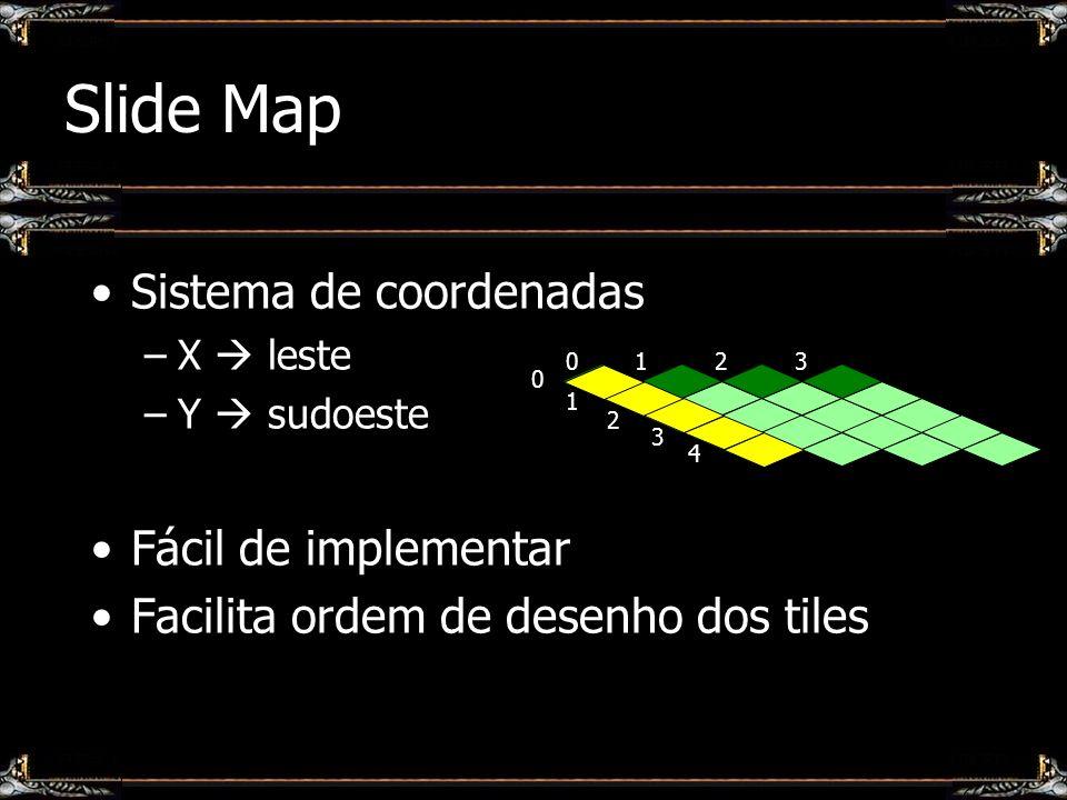 Slide Map Sistema de coordenadas –X leste –Y sudoeste Fácil de implementar Facilita ordem de desenho dos tiles 0123 0 1 2 3 4