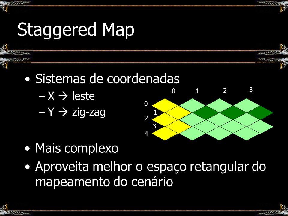 Staggered Map Sistemas de coordenadas –X leste –Y zig-zag Mais complexo Aproveita melhor o espaço retangular do mapeamento do cenário 01 2 3 0 1 2 3 4
