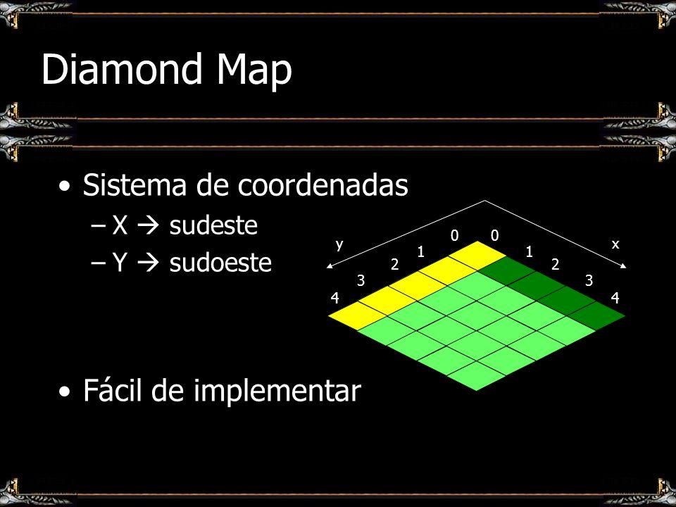 Diamond Map Sistema de coordenadas –X sudeste –Y sudoeste Fácil de implementar xy 0 1 2 3 4 0 1 2 3 4