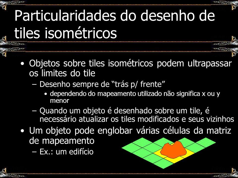 Particularidades do desenho de tiles isométricos Objetos sobre tiles isométricos podem ultrapassar os limites do tile –Desenho sempre de trás p/ frent