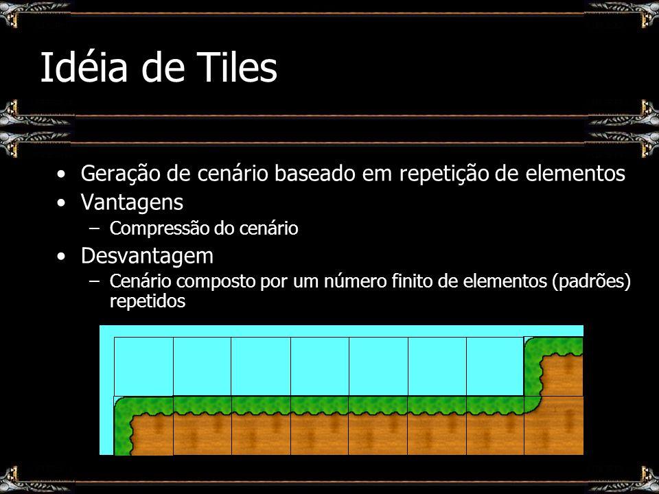 Idéia de Tiles Geração de cenário baseado em repetição de elementos Vantagens –Compressão do cenário Desvantagem –Cenário composto por um número finit
