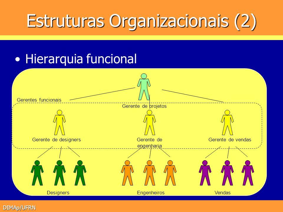 DIMAp/UFRN Estruturas Organizacionais (2) Hierarquia funcional Gerente de projetos Designers Gerente de designers Vendas Gerente de vendas Engenheiros