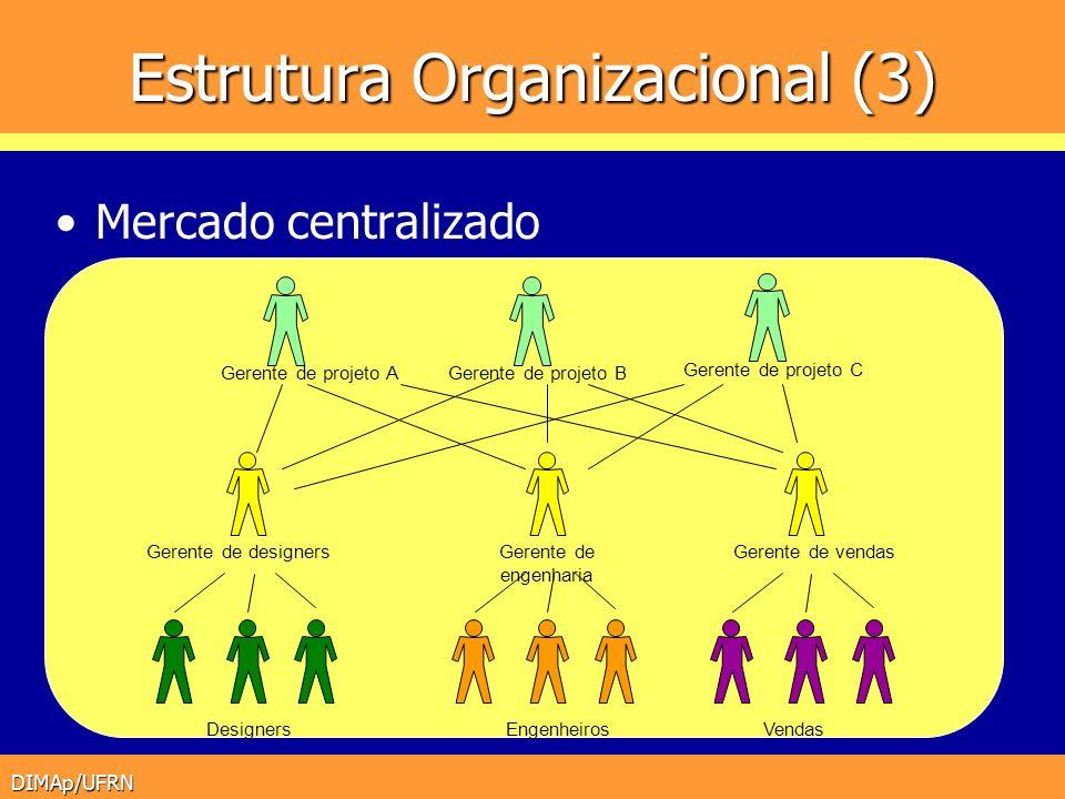 DIMAp/UFRN Estrutura Organizacional (3) Mercado centralizado Gerente de projeto A Designers Gerente de designers Vendas Gerente de vendas Engenheiros
