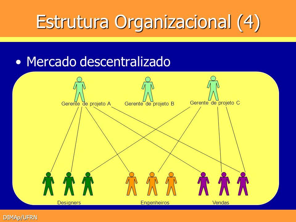 DIMAp/UFRN Estrutura Organizacional (4) Mercado descentralizado Gerente de projeto A Designers Vendas Engenheiros Gerente de projeto B Gerente de proj