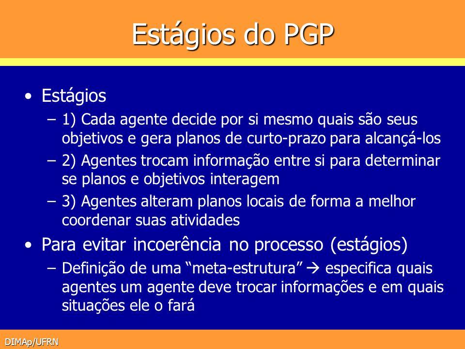 DIMAp/UFRN Estágios do PGP Estágios –1) Cada agente decide por si mesmo quais são seus objetivos e gera planos de curto-prazo para alcançá-los –2) Age
