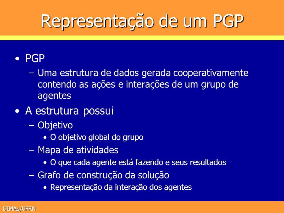 DIMAp/UFRN Representação de um PGP PGP –Uma estrutura de dados gerada cooperativamente contendo as ações e interações de um grupo de agentes A estrutu