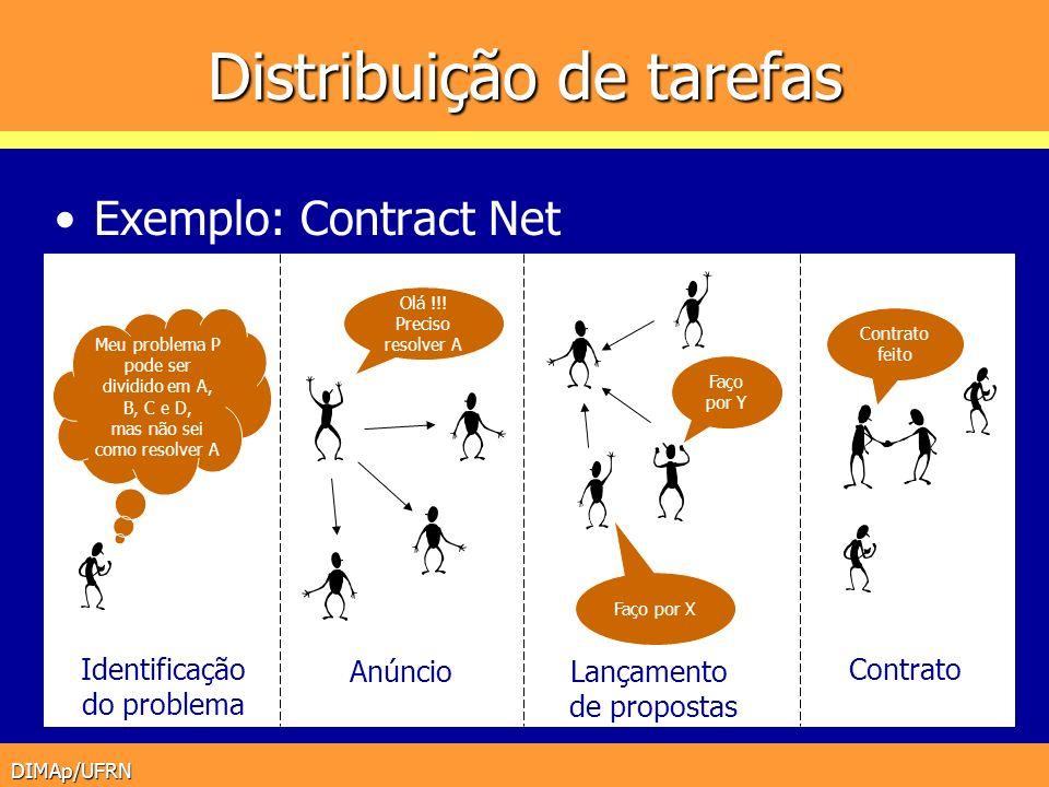 DIMAp/UFRN Distribuição de tarefas Exemplo: Contract Net Olá !!! Preciso resolver A Faço por Y Faço por X Contrato feito Meu problema P pode ser divid