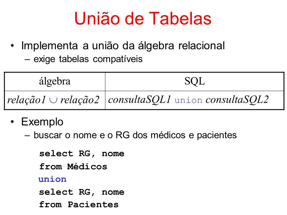 União de Tabelas Implementa a união da álgebra relacional –exige tabelas compatíveis Exemplo –buscar o nome e o RG dos médicos e pacientes select RG,