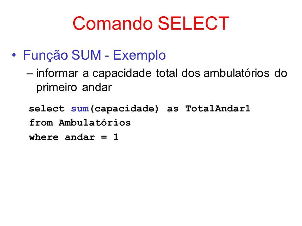Comando SELECT Função SUM - Exemplo –informar a capacidade total dos ambulatórios do primeiro andar select sum(capacidade) as TotalAndar1 from Ambulat