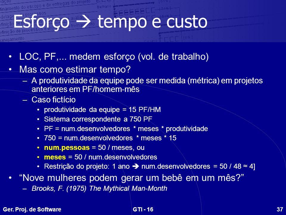 Ger. Proj. de SoftwareGTI - 1637 Esforço tempo e custo LOC, PF,...