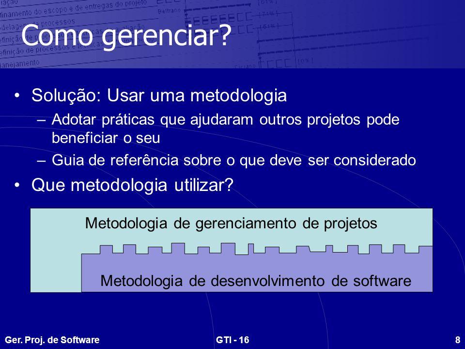 Ger. Proj. de SoftwareGTI - 168 Como gerenciar.
