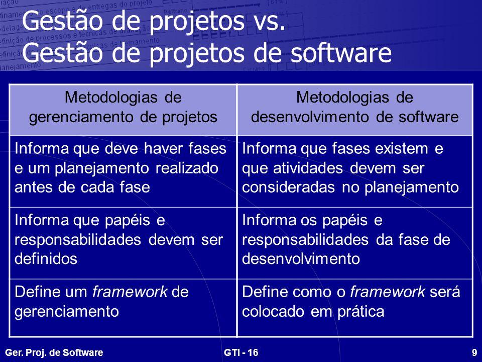 Ger. Proj. de SoftwareGTI - 169 Gestão de projetos vs.