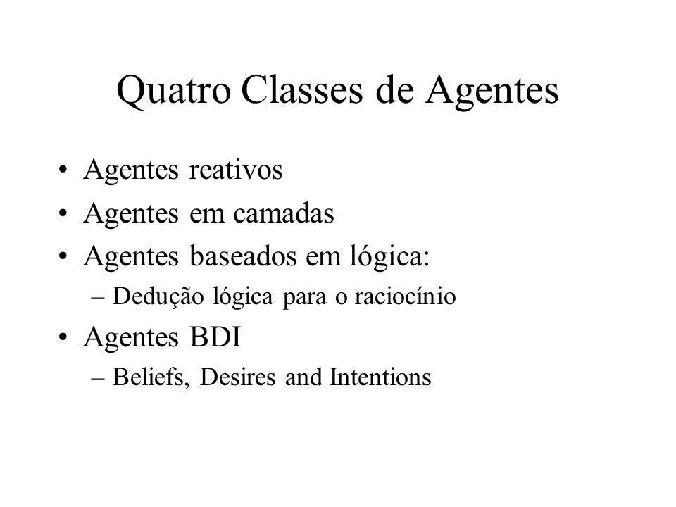 Quatro Classes de Agentes Agentes reativos Agentes em camadas Agentes baseados em lógica: –Dedução lógica para o raciocínio Agentes BDI –Beliefs, Desi