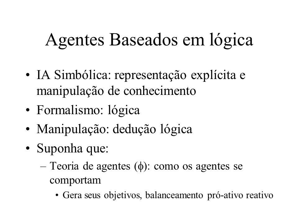 Agentes Baseados em lógica IA Simbólica: representação explícita e manipulação de conhecimento Formalismo: lógica Manipulação: dedução lógica Suponha