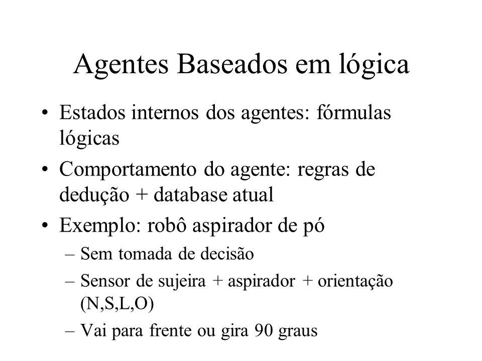 Agentes Baseados em lógica Estados internos dos agentes: fórmulas lógicas Comportamento do agente: regras de dedução + database atual Exemplo: robô as