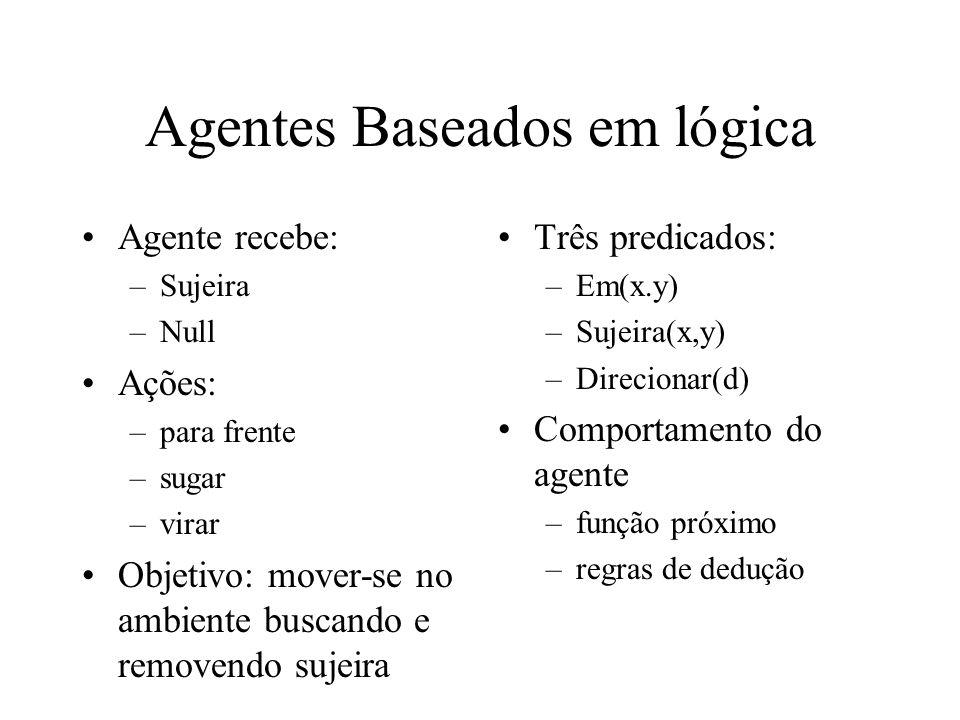 Agentes Baseados em lógica Agente recebe: –Sujeira –Null Ações: –para frente –sugar –virar Objetivo: mover-se no ambiente buscando e removendo sujeira
