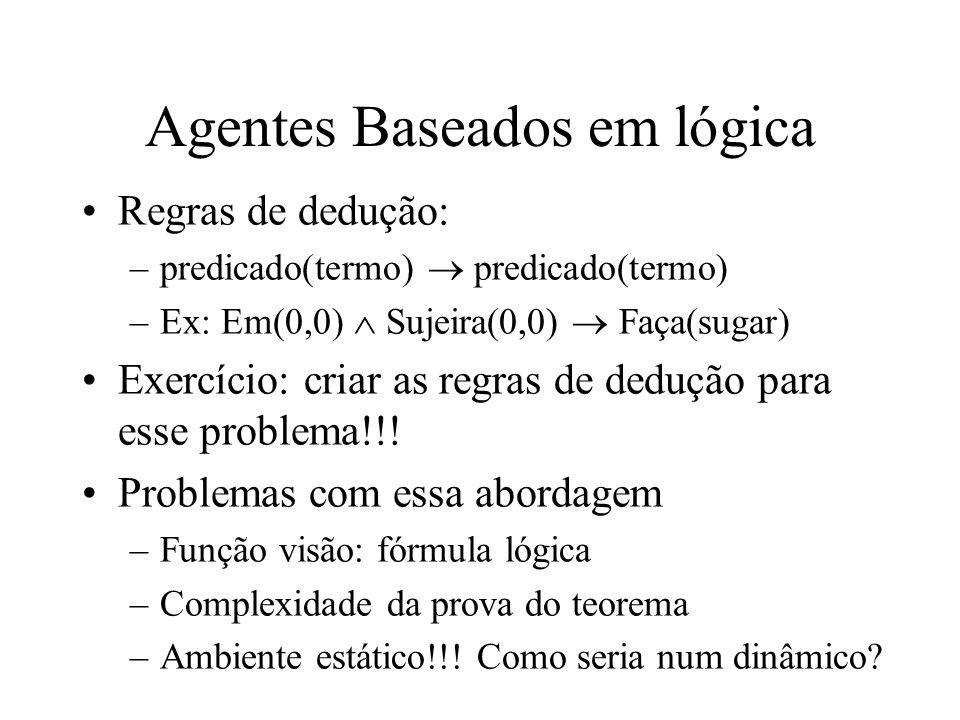 Agentes Baseados em lógica Regras de dedução: –predicado(termo) predicado(termo) –Ex: Em(0,0) Sujeira(0,0) Faça(sugar) Exercício: criar as regras de d