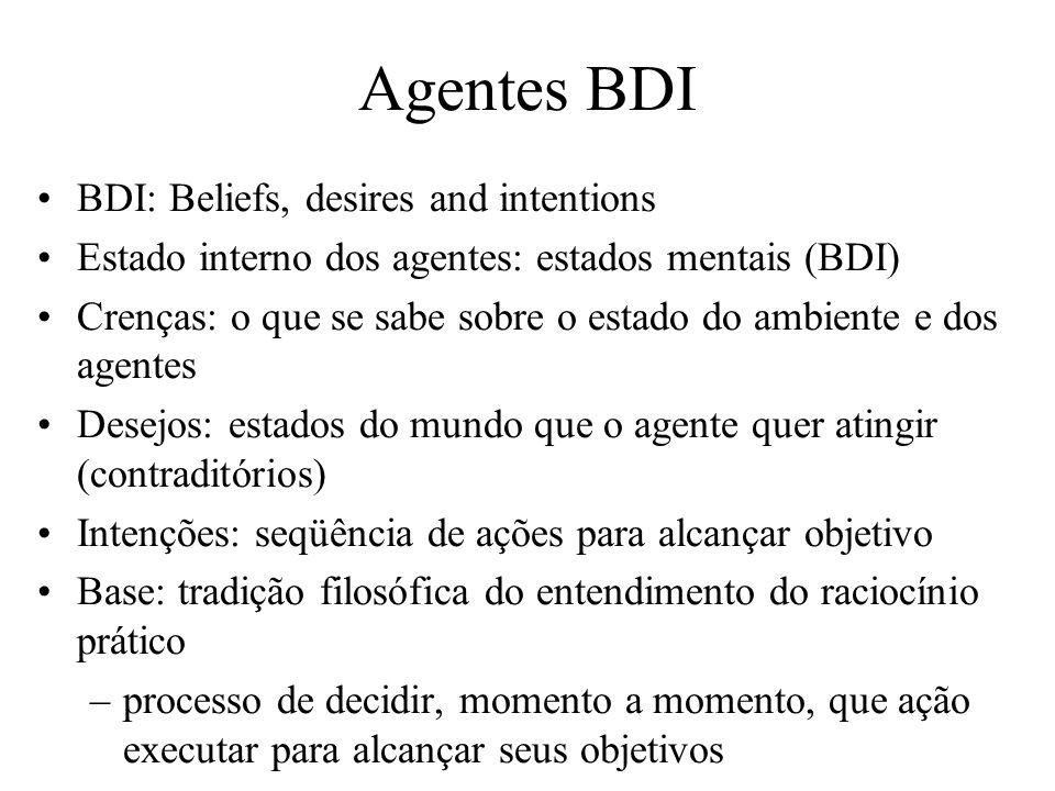 Agentes BDI BDI: Beliefs, desires and intentions Estado interno dos agentes: estados mentais (BDI) Crenças: o que se sabe sobre o estado do ambiente e