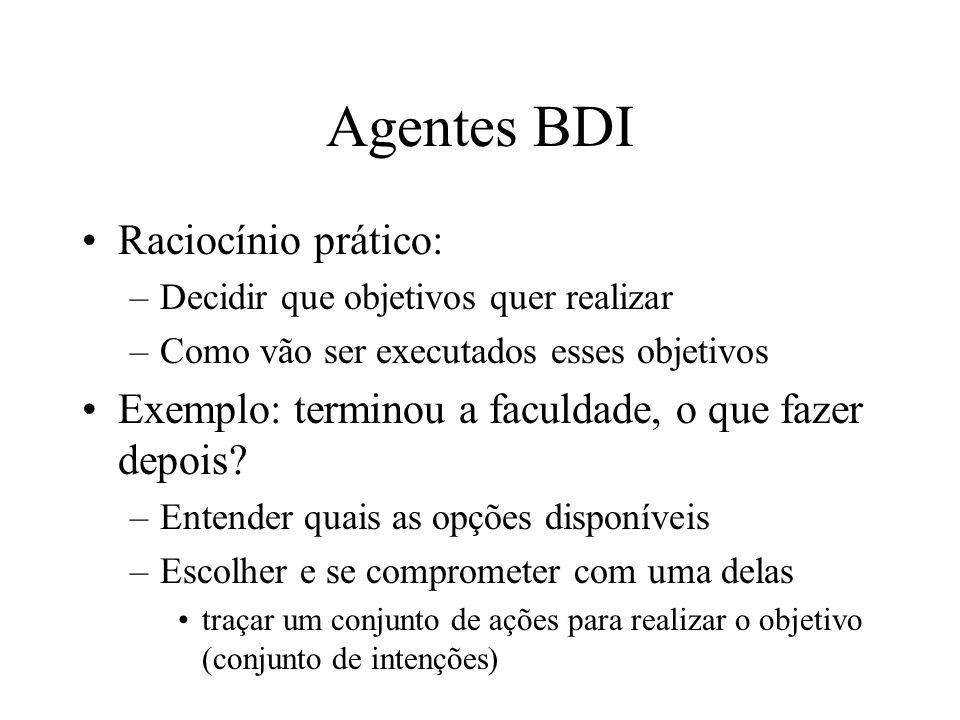 Agentes BDI Raciocínio prático: –Decidir que objetivos quer realizar –Como vão ser executados esses objetivos Exemplo: terminou a faculdade, o que faz
