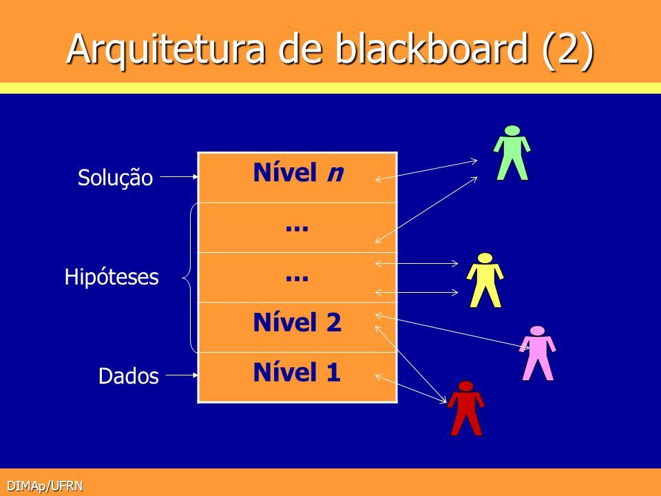 DIMAp/UFRN Arquitetura de blackboard (2) Nível n... Nível 2 Nível 1 Solução Hipóteses Dados
