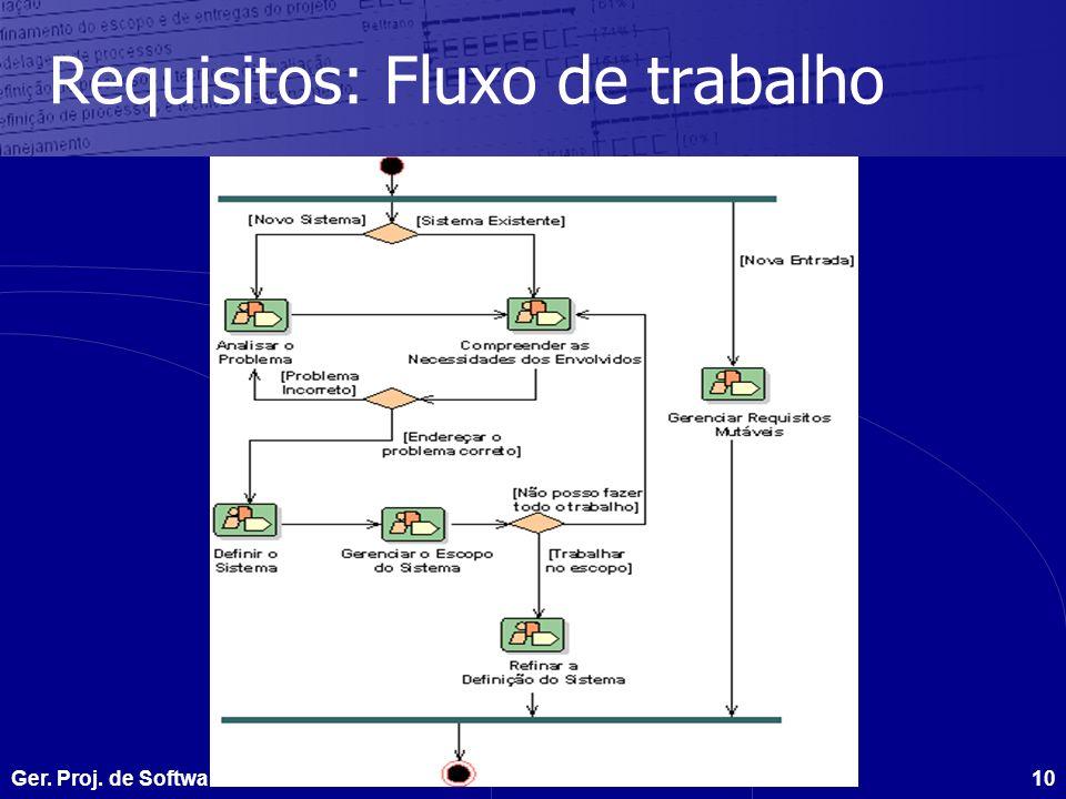 Ger. Proj. de SoftwareGTI - 1610 Requisitos: Fluxo de trabalho