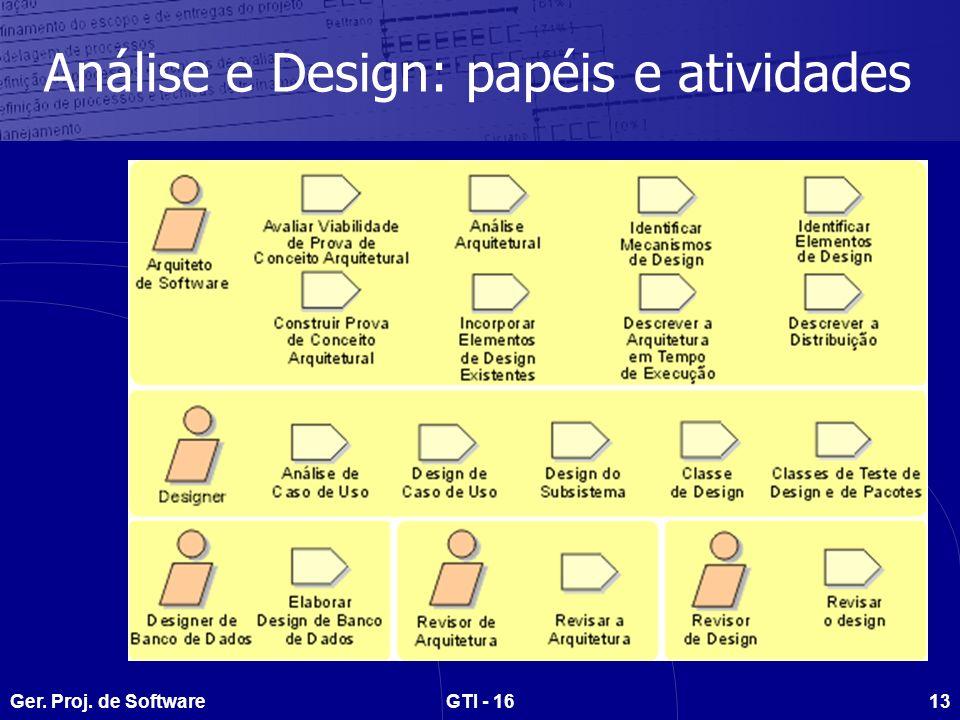Ger. Proj. de SoftwareGTI - 1613 Análise e Design: papéis e atividades
