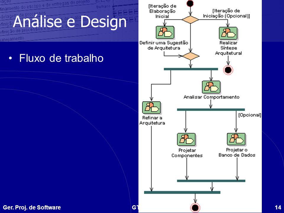 Ger. Proj. de SoftwareGTI - 1614 Análise e Design Fluxo de trabalho