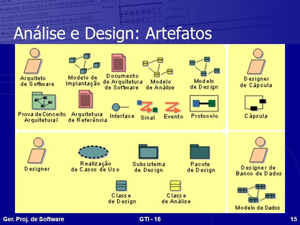Ger. Proj. de SoftwareGTI - 1615 Análise e Design: Artefatos