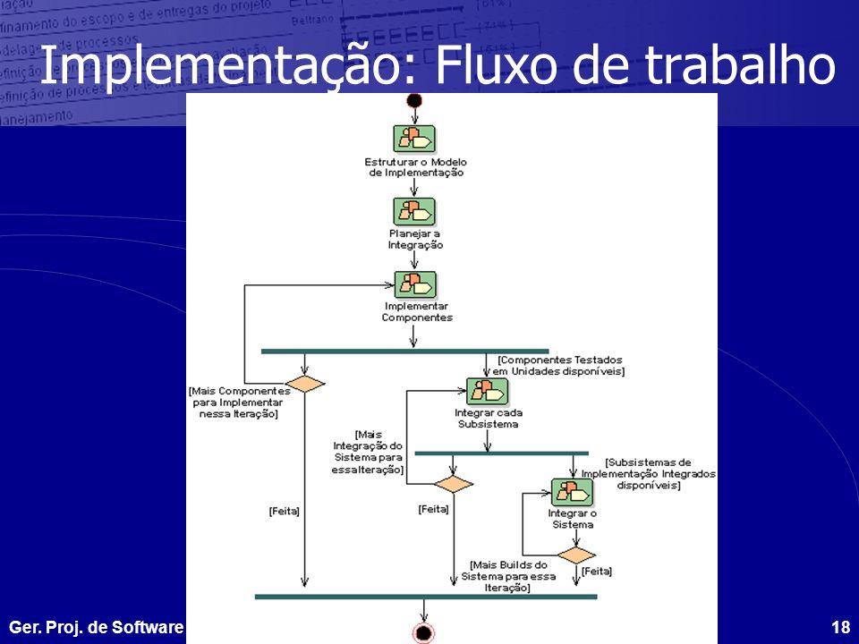 Ger. Proj. de SoftwareGTI - 1618 Implementação: Fluxo de trabalho