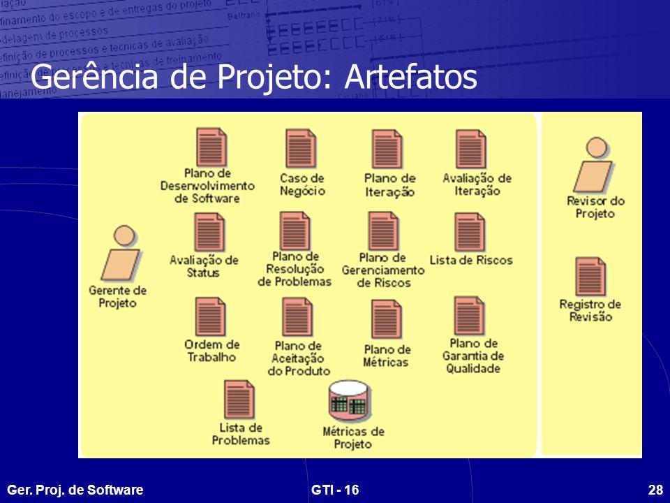 Ger. Proj. de SoftwareGTI - 1628 Gerência de Projeto: Artefatos
