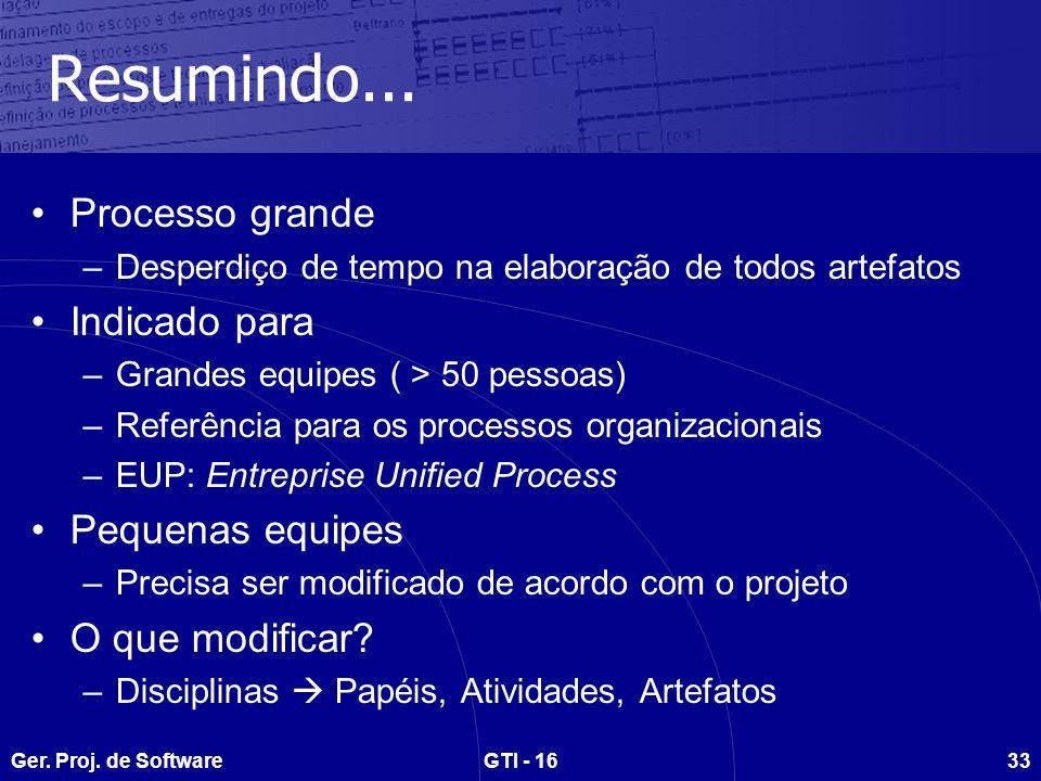 Ger. Proj. de SoftwareGTI - 1633 Resumindo... Processo grande –Desperdiço de tempo na elaboração de todos artefatos Indicado para –Grandes equipes ( >