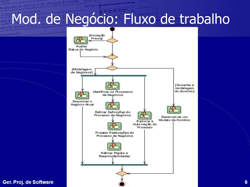 Ger. Proj. de SoftwareGTI - 166 Mod. de Negócio: Fluxo de trabalho