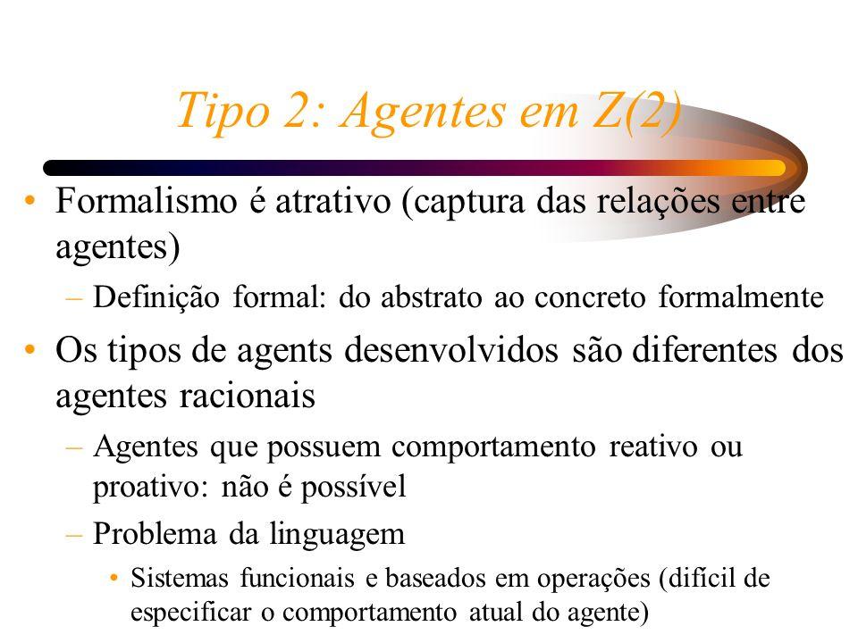 Tipo 2: Agentes em Z(2) Formalismo é atrativo (captura das relações entre agentes) –Definição formal: do abstrato ao concreto formalmente Os tipos de