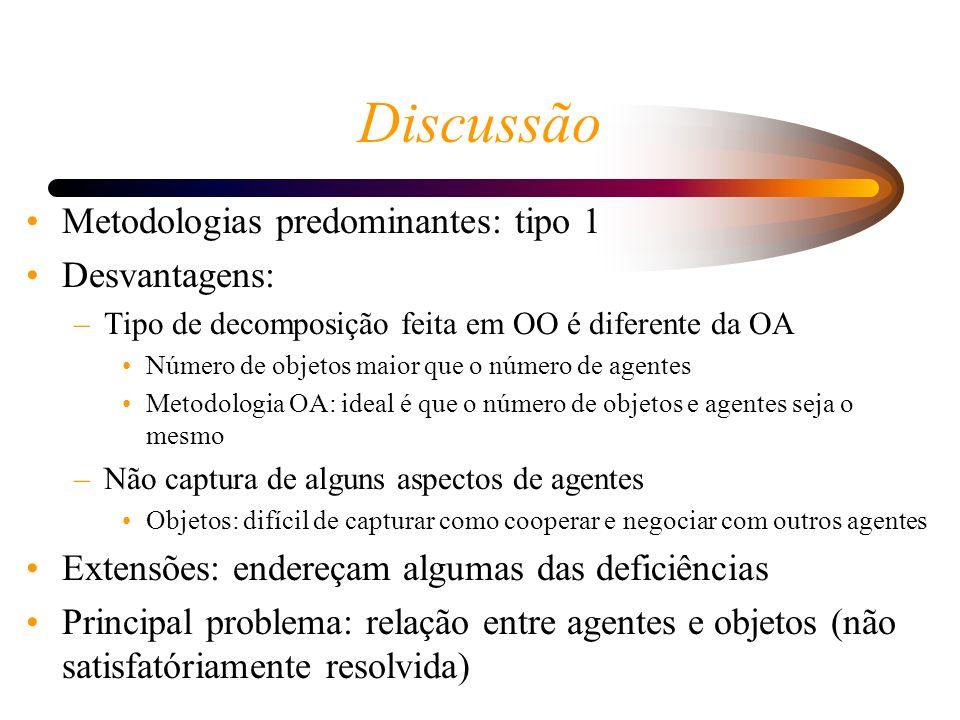 Discussão Metodologias predominantes: tipo 1 Desvantagens: –Tipo de decomposição feita em OO é diferente da OA Número de objetos maior que o número de