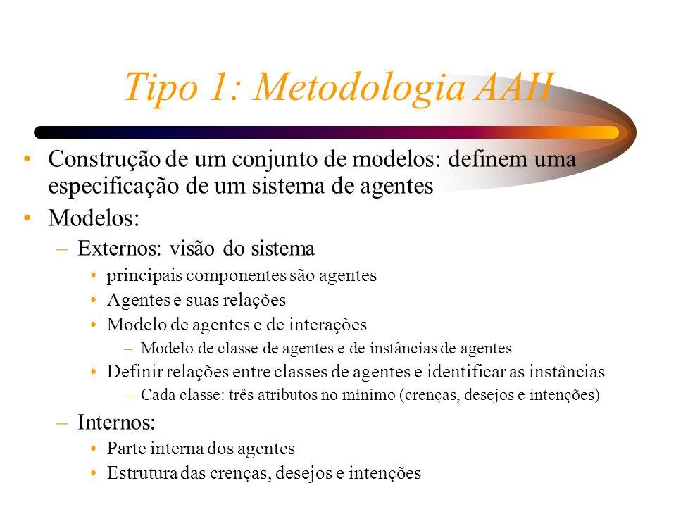 Tipo 1: Metodologia AAII Construção de um conjunto de modelos: definem uma especificação de um sistema de agentes Modelos: –Externos: visão do sistema